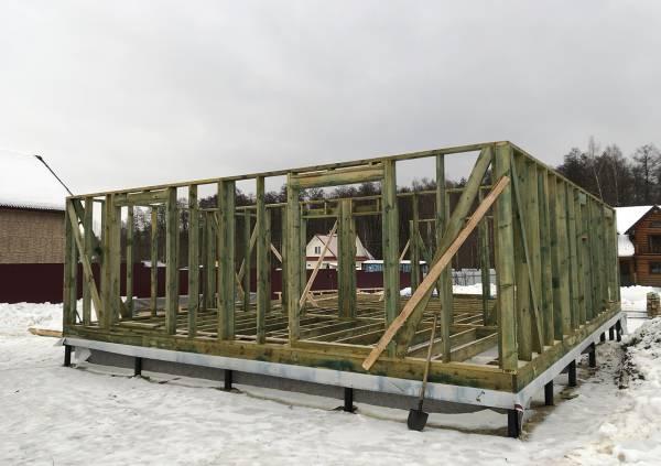 Строительство одноэтажного каркасного дома на фундаменте из